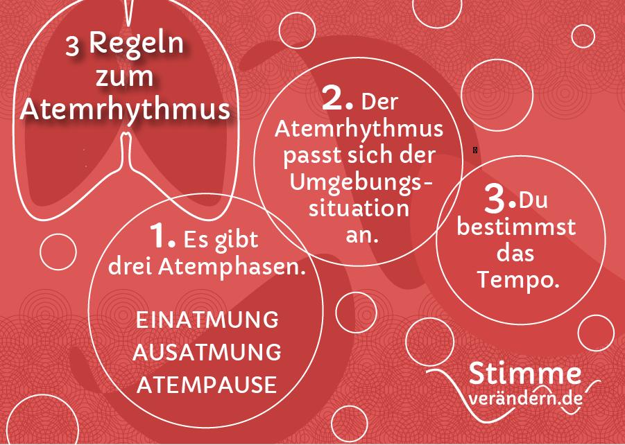 3 Regeln zum Atemrhythmus